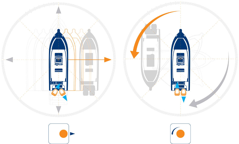 Optimus 360 – Suzuki outboard compatible