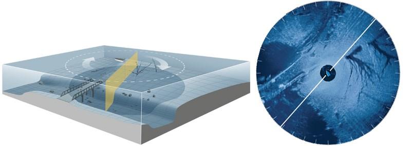 Humminbird 360 scan – fishfinder technology