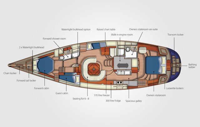 Discovery 55 MkII interior plan