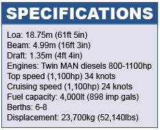 Arcoa 62 specifications
