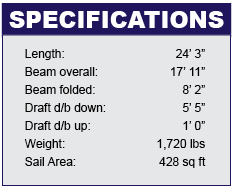 Corsair Sprint 750 MarkII speifications