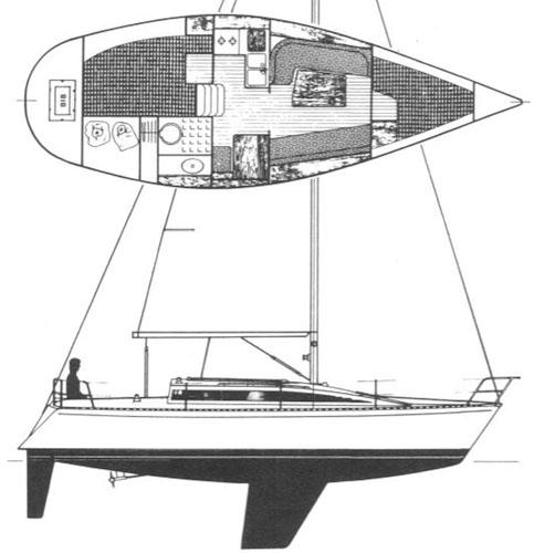 Beneteau First 305 – family cruiser