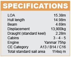 Jeanneau SO509 Specifications