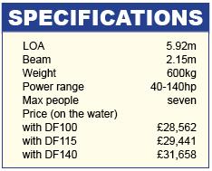 Ranieri 19S Specifications