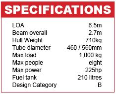 Redbay Specifications