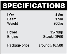 Ring 475 Specifications