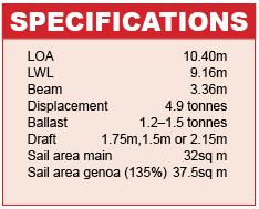 Salona Specifications