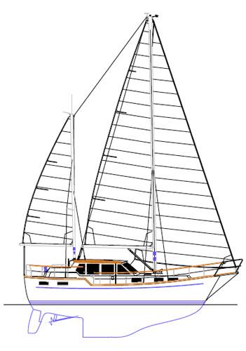 Nauticat 331 sailplan : 5 of the best motor sailers