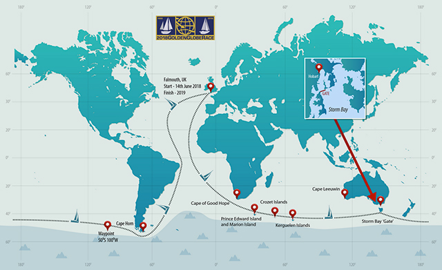 Golden Globe Race course