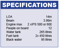 Sessa c44 Specifications