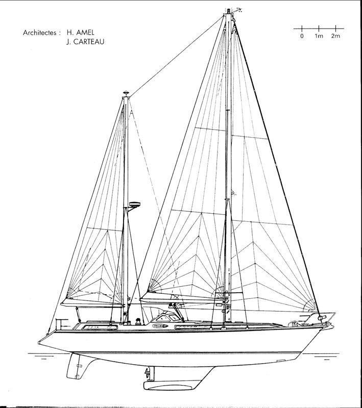 Amel Super Maramu: four of the best Amel yachts