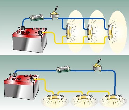 Parallel circuit vs series circuit