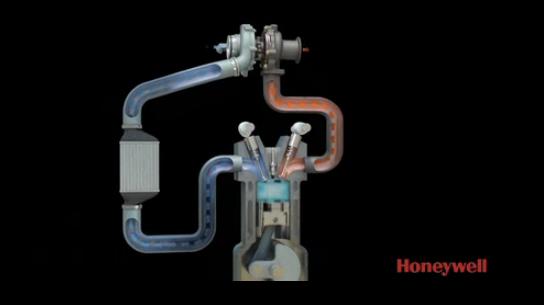 Honeywell turbocharger