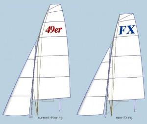 FX verses 49er sailplan