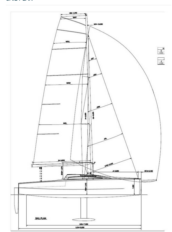 Line Drawing Yacht : Saphire vs seascape a duel with loaded guns boats