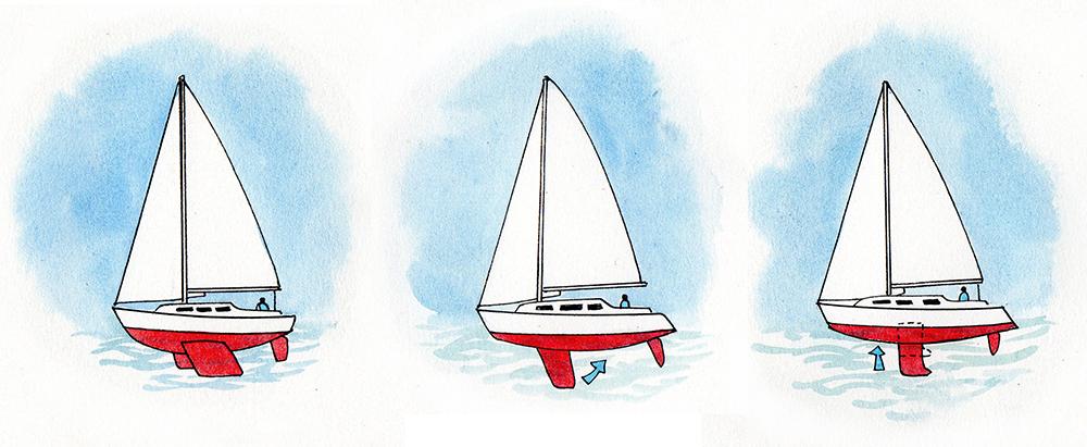 Boat Keel Types
