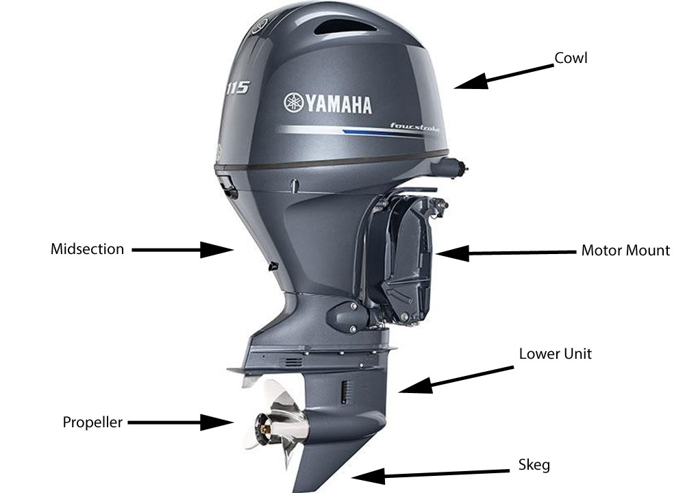 Yamaha Outboard Engines For Sale Uk